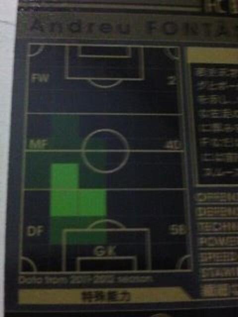 WCCF非売品[1112アンドレウフォンタス]FCバルセロナ/スペイン:SGK 流通ひと月♪ < トレーディングカードの