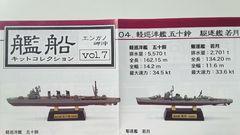 1/2000 艦船キット7 エンガノ岬沖 軽巡洋艦 五十鈴&駆逐艦 若月 フルハル