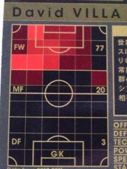 WCCF非売品[1011ダビド・ビジャ]FCバルセロナ/スペイン フロントミッション < トレーディングカードの